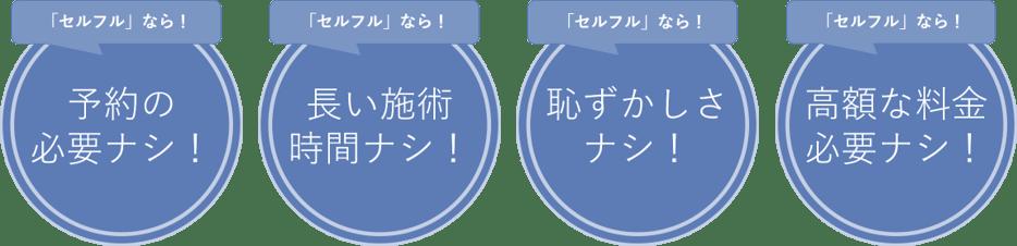 立川店専用のセルフルのオススメ4ポイント紹介画像