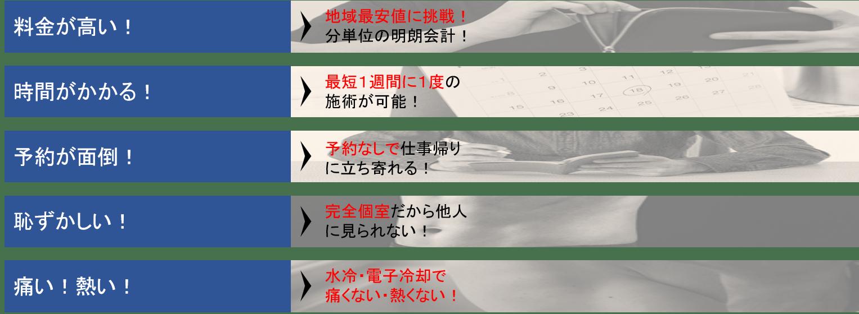 立川店のセルフルのTROUBLRについて5点の説明画像(スマホ版)