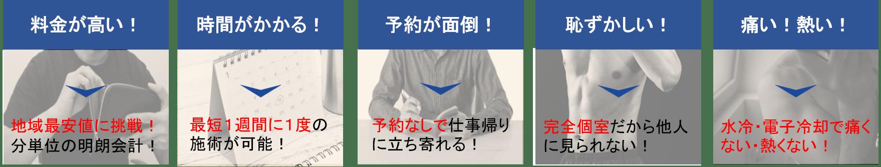立川店セルフルのTROUBLRについて5点の説明画像
